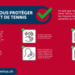 Mesures protections Swiss Tennis
